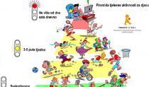 Piramida tjelesne aktivnosti za djecu